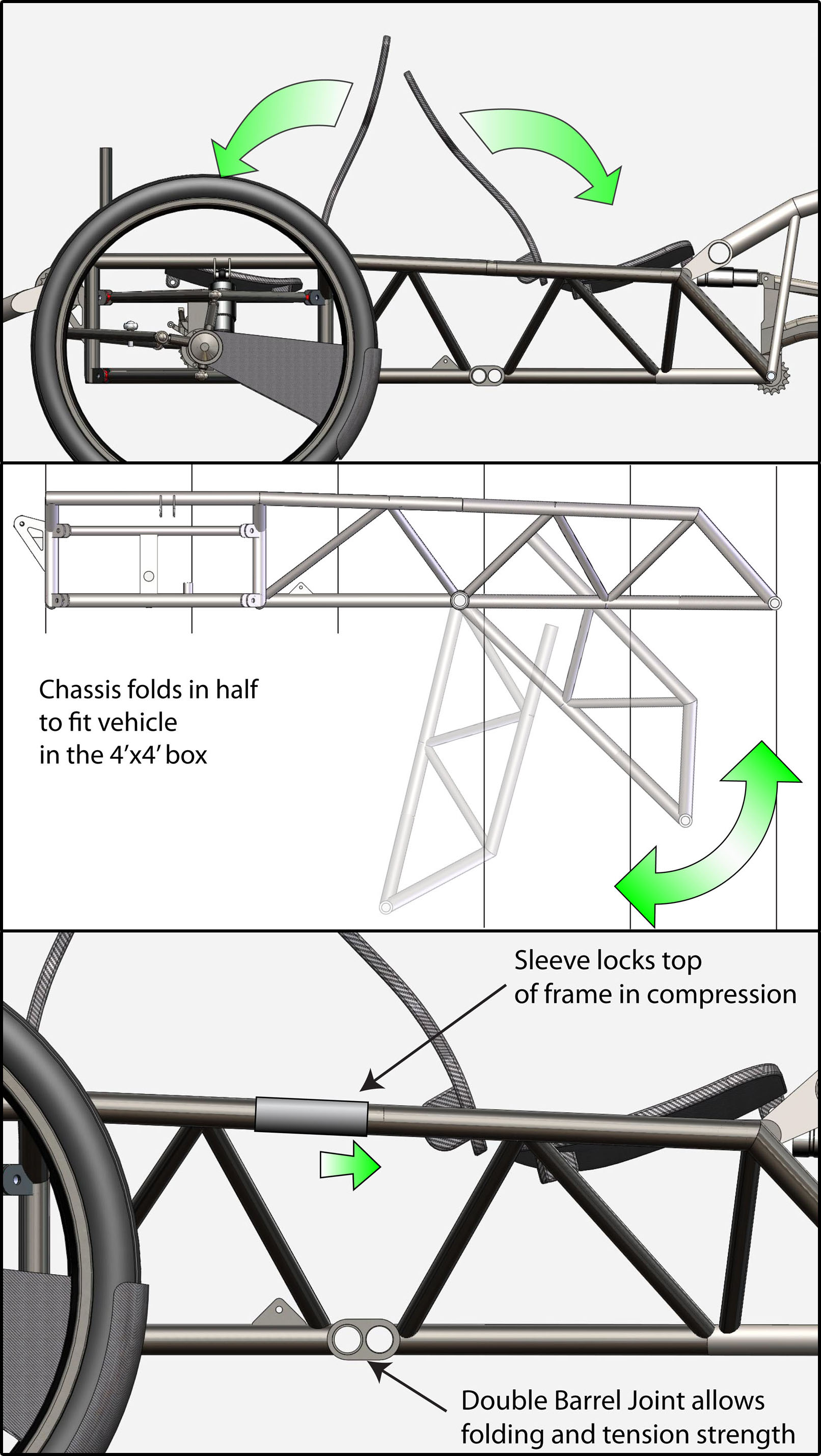 Chassis and Seat Folding Mechanism