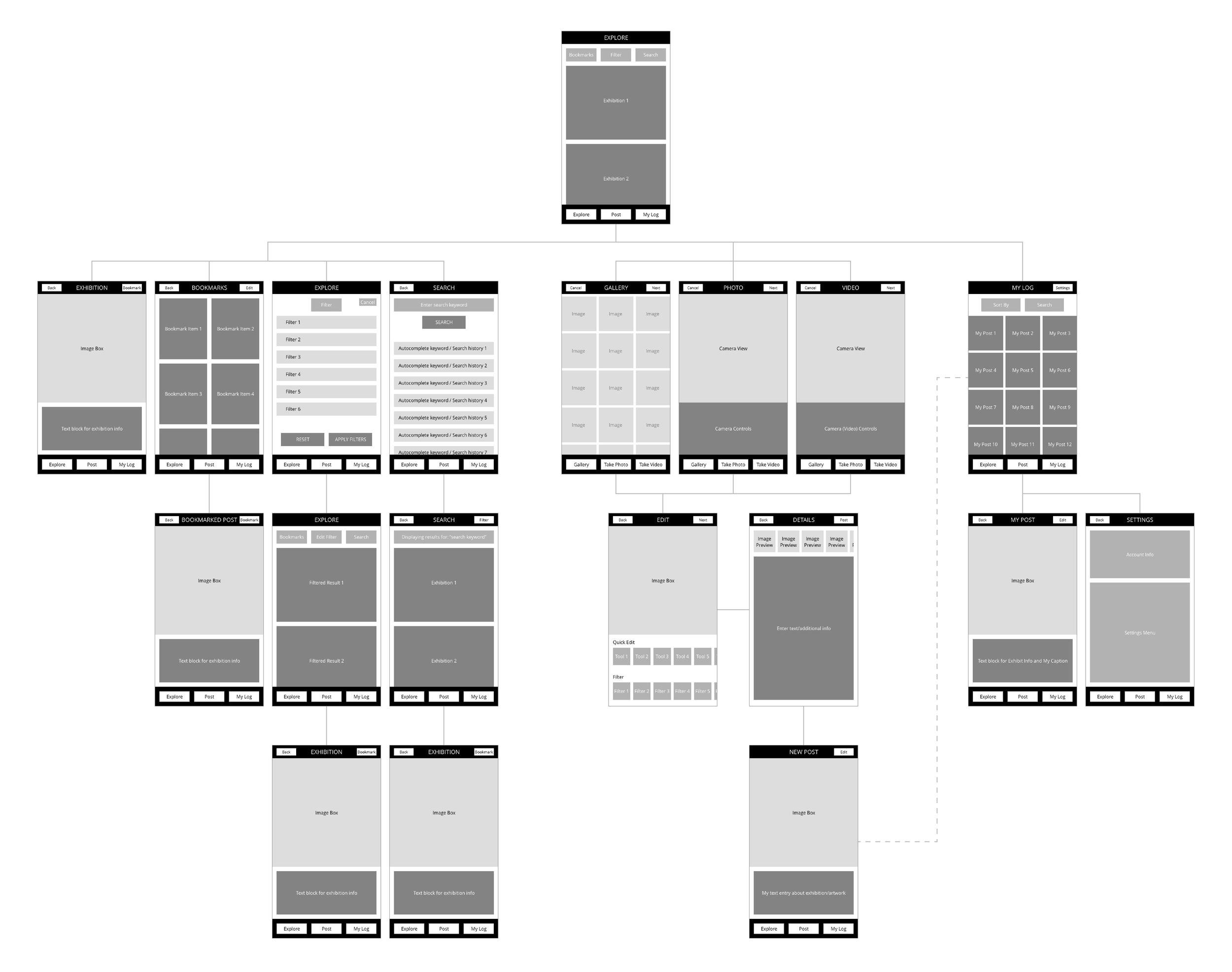 ArtHopper-Content Wireframe_Artboard-small.jpg