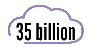 Predicted lost revenue to U.S. cloud computing as a result ofrevelations of NSA internet surveillance