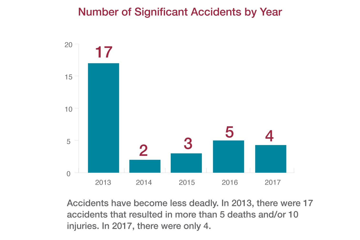 significant-accidents-2.jpg