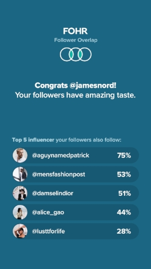 Example: 75% of James's following also follows @aguynamedpatrick, 53% of his following follows @mensfashionpost, etc.