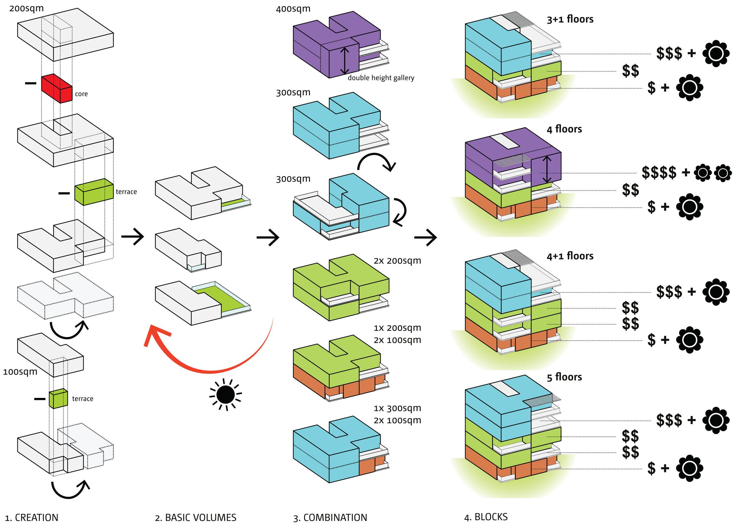 180213_MIX_diagrams-1.jpg