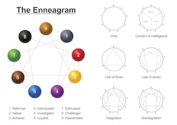Enneagram- Studies Resized.jpeg
