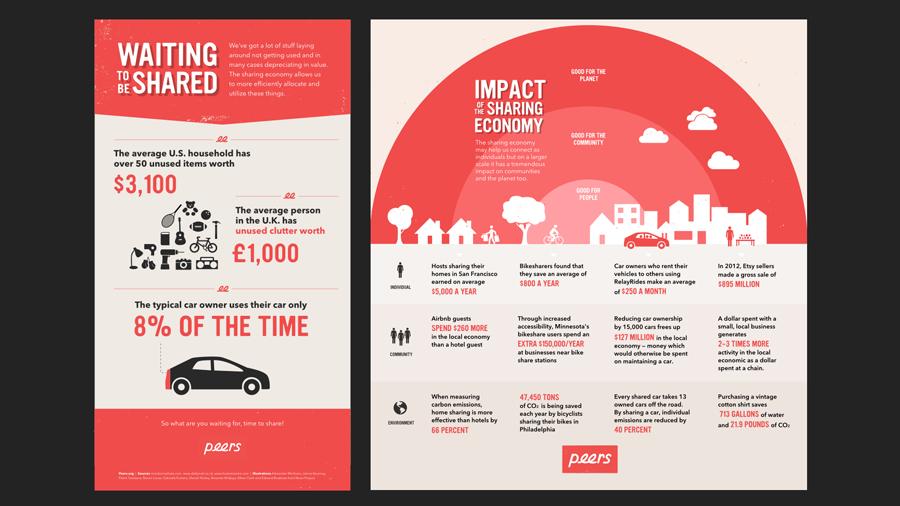peers_infographics.jpg
