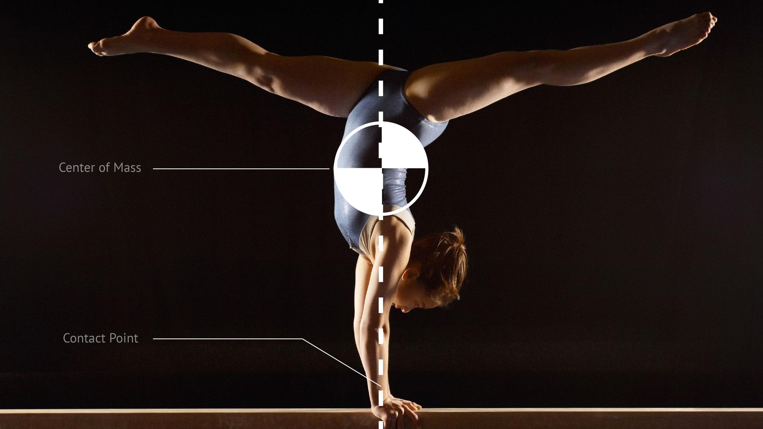 handstandStraightLine-01.jpg