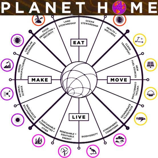 planet_home_wheel