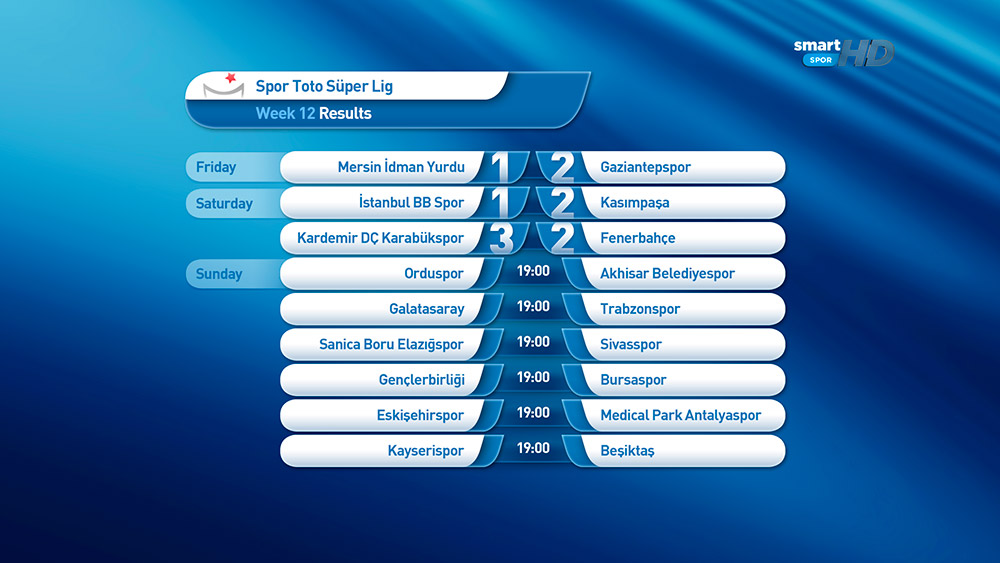 Spor-Toto-Super-Lig-All-Results
