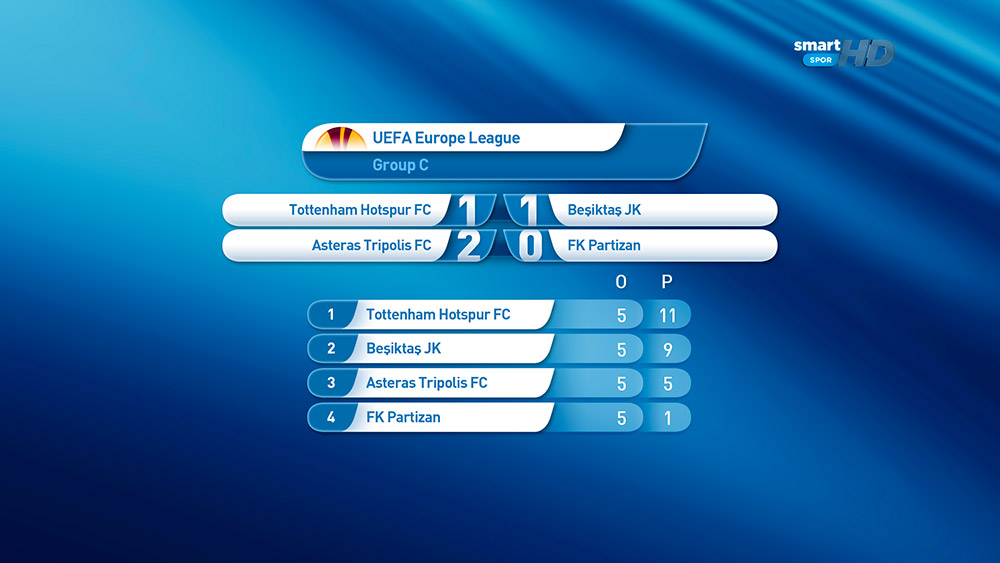 UEFA-Europa-League-Standings