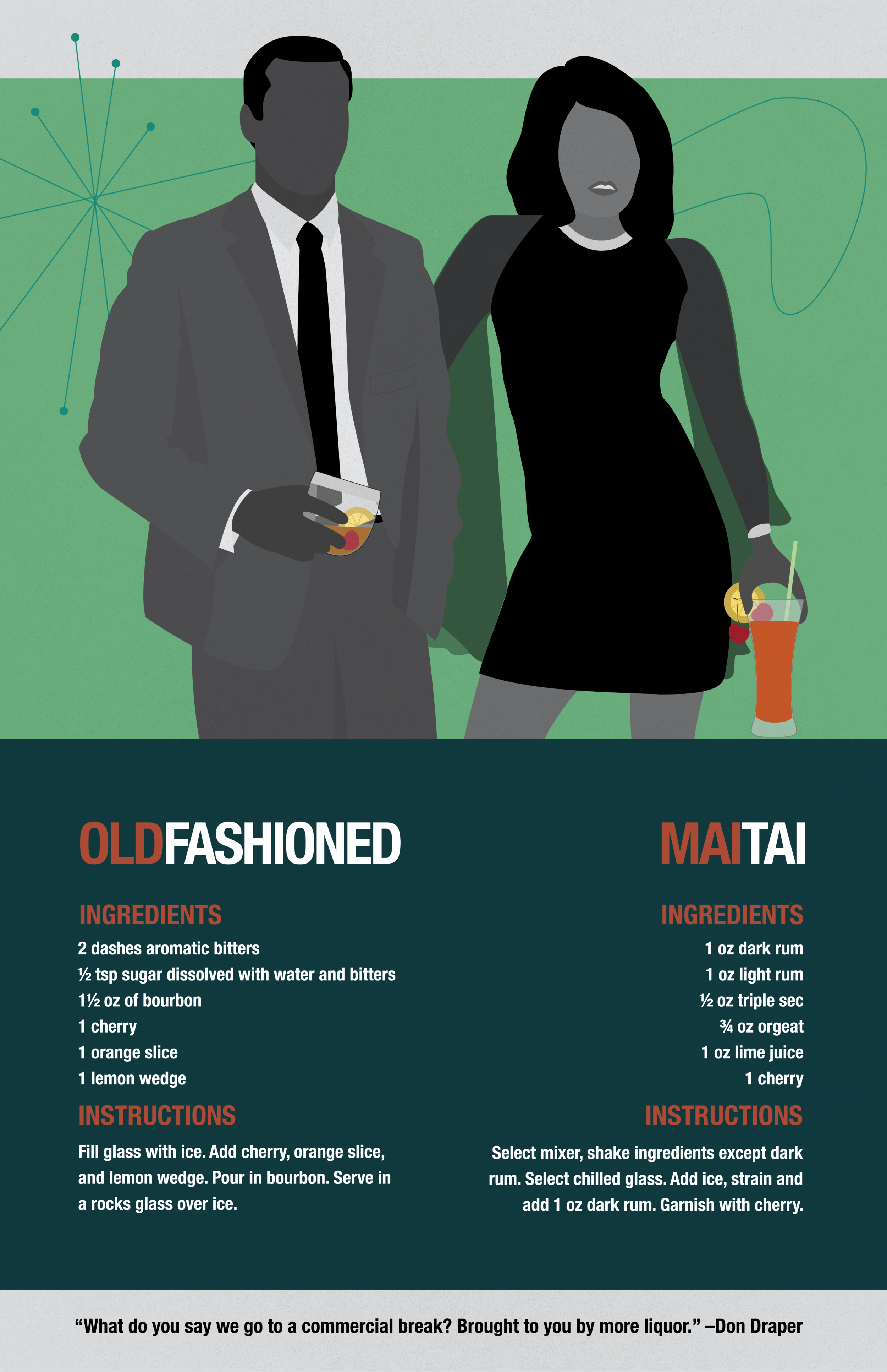 Mid-Century Modern inspired poster. Vector illustrations of characters from AMC's Mad Men.