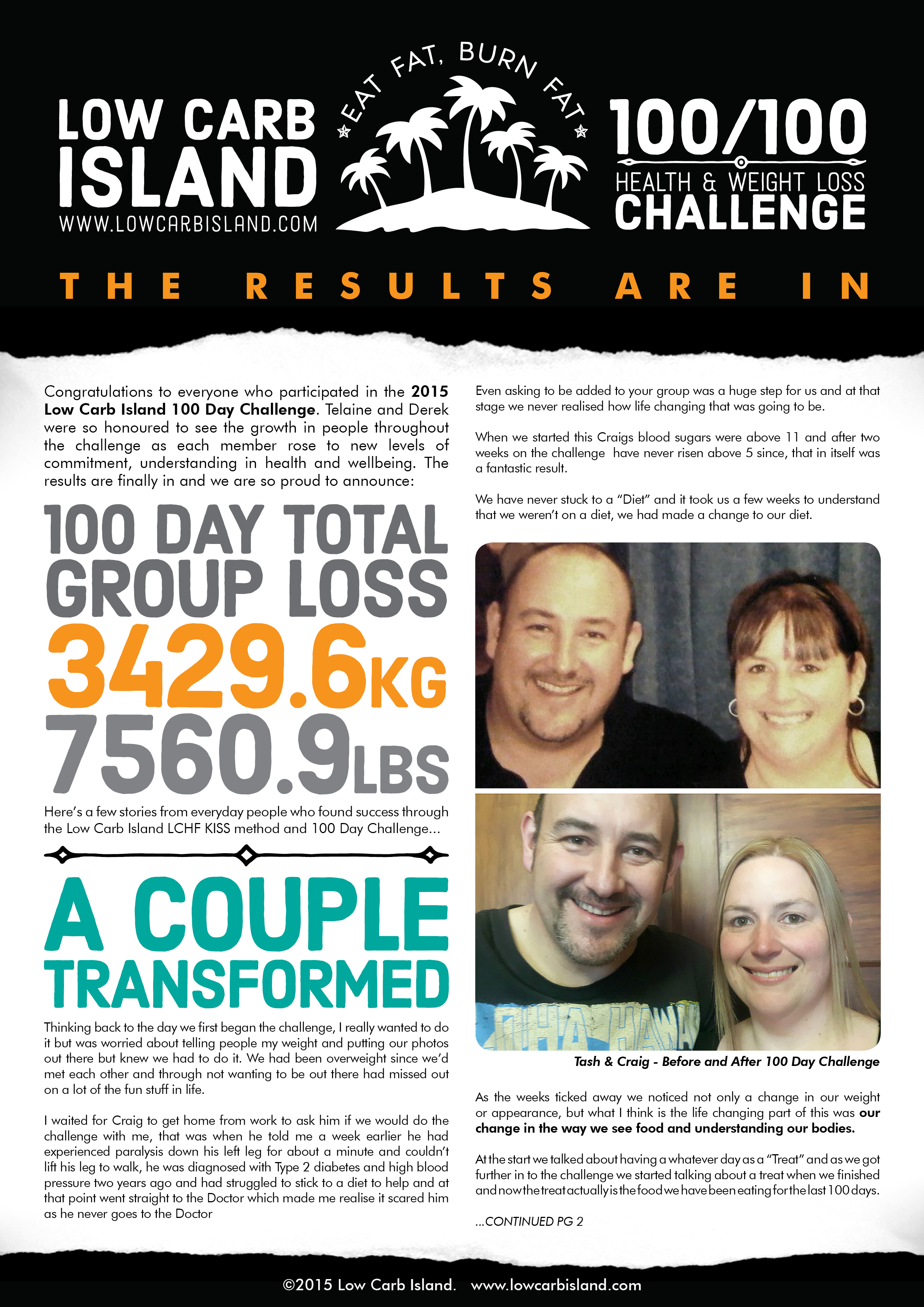 100 Day Newsletter.jpg