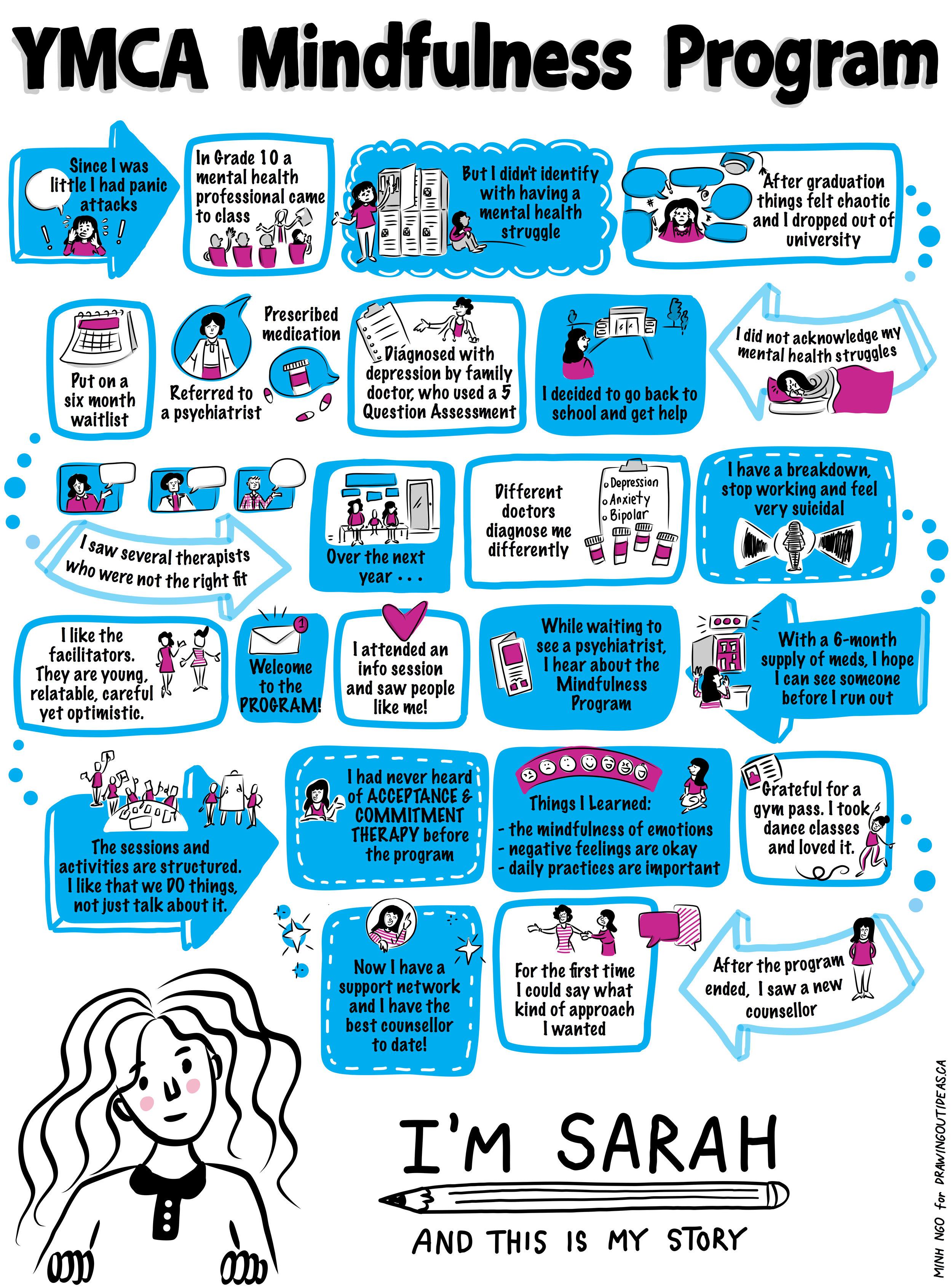 YMCA Mindfulness Sarah Story_December 20.jpg