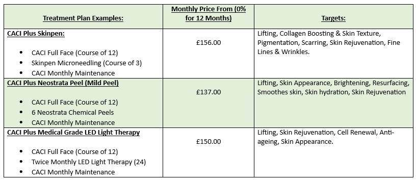 Bespoke Packages are available, at consultation we will be able to put together a treatment plan to incorporate different treatment options to obtain the optimum results.