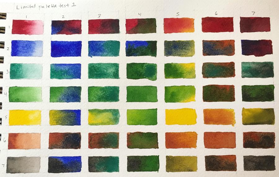 Limited palette test 1