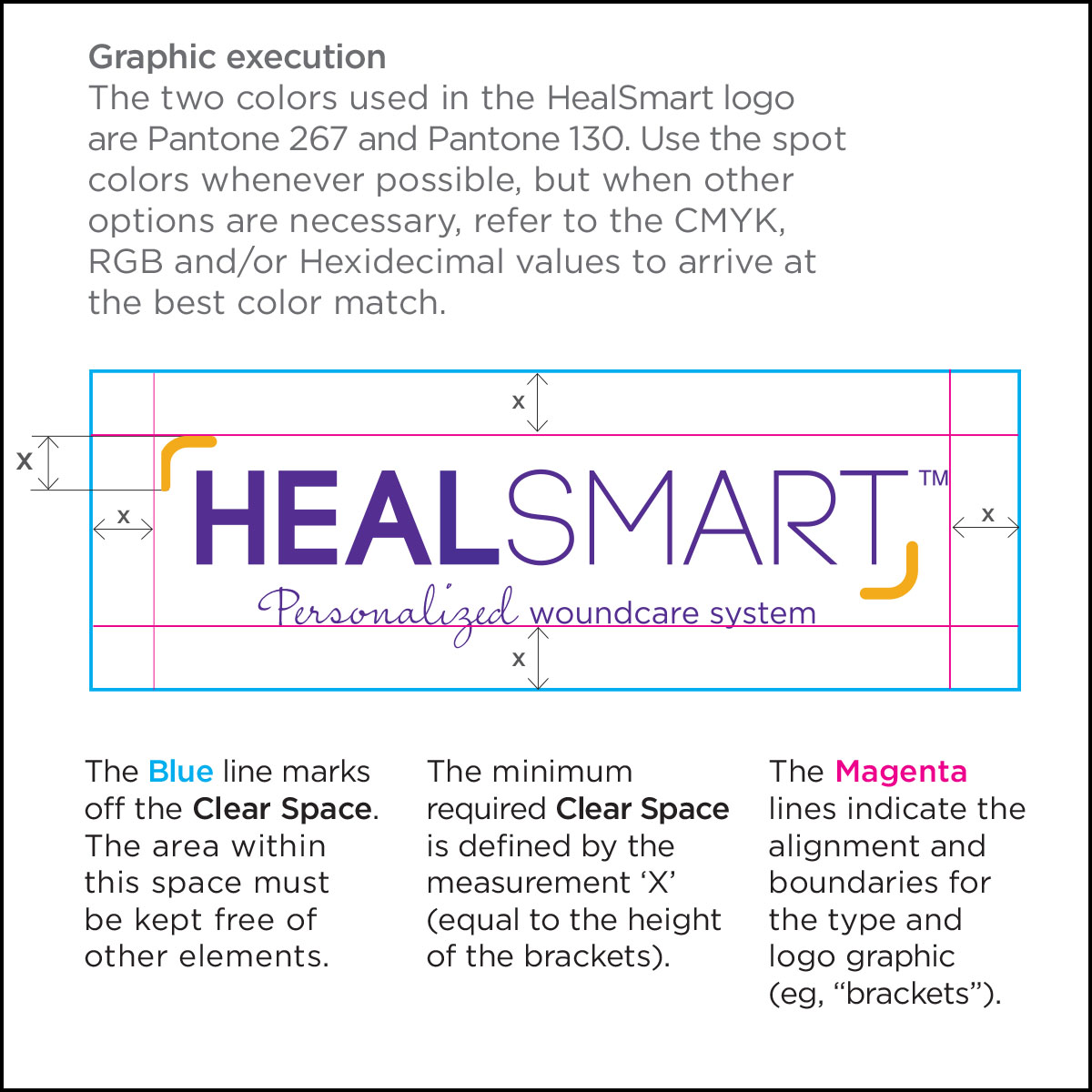 HealSmart Brand Identity  Brand identity elements that brought a specialized woundcare system to life.
