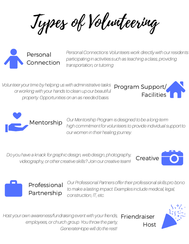 Types of Volunteering Graphic.png