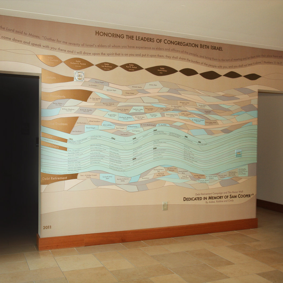 Beth Israel Leader's Wall