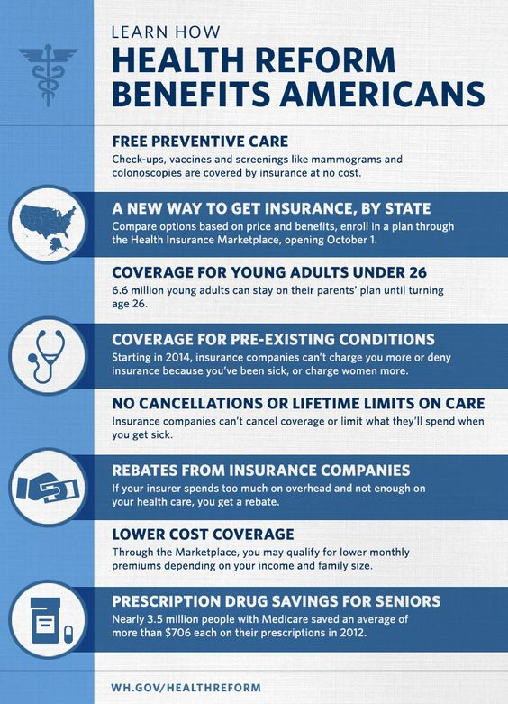 Infographic: Health Reform Benefits