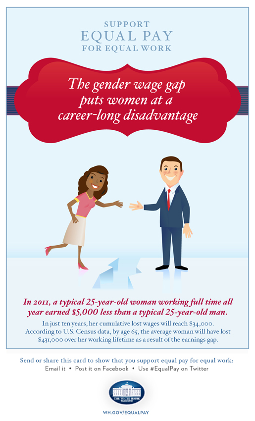 Infographic: Equal Pay