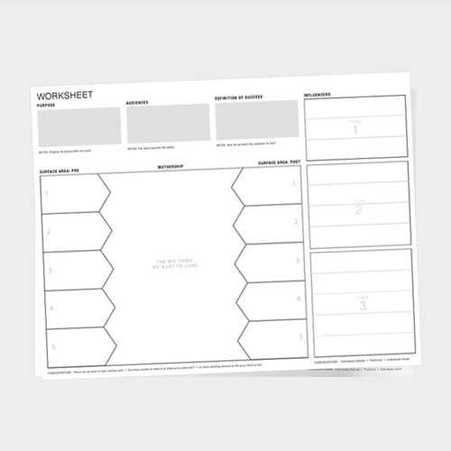 Event-Planning Worksheet - Obama White HouseView the worksheet that centers event planning around key goals, audiences, and maximizing engagement before, during, and after an event.