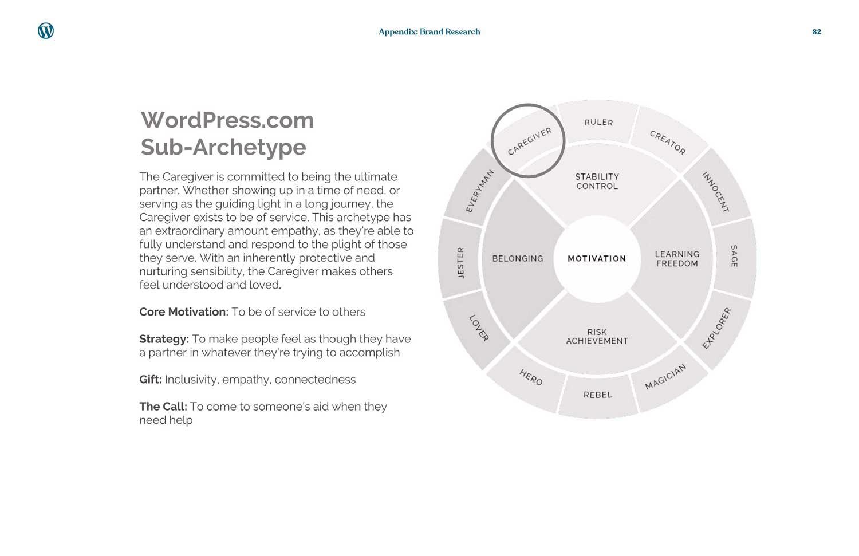 Pages-from-brandbook-wordpress.com1_.14-2_82_sml.jpg