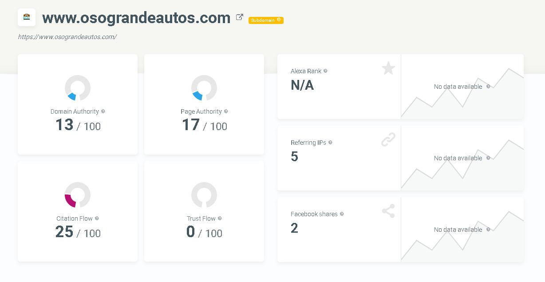 Oso Grande Site Profiler.png