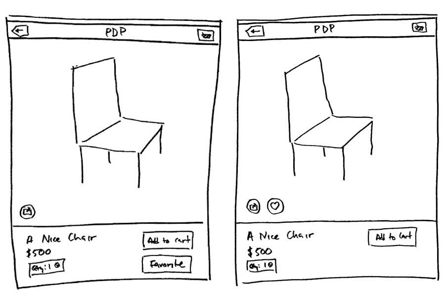 Product Description Page Wireframes