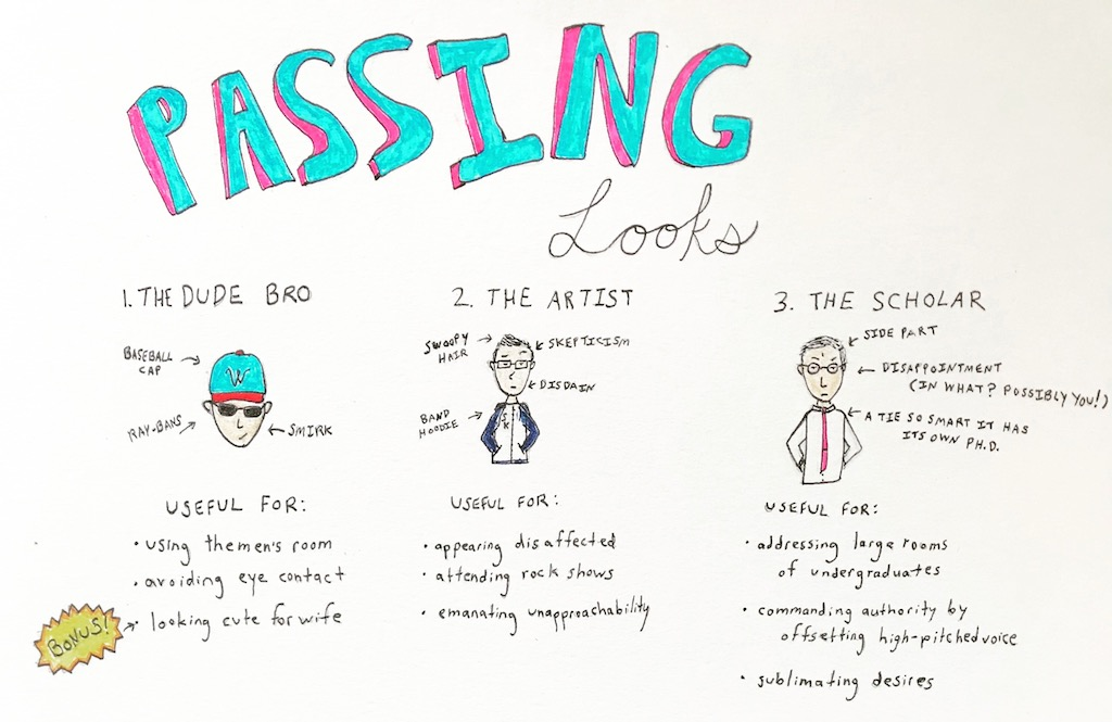 """Passing Looks"" (panel,  FROM THE NECK UP)"