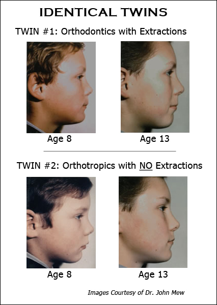 Orthotropic services for Seattle