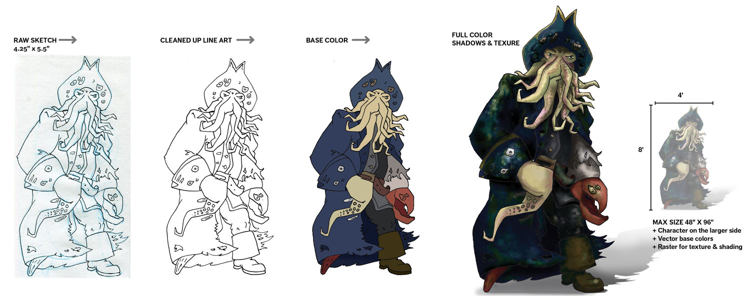 """Davy Jones was created for a themed event at Pumpkin Ridge Golf Course. Line art & base color created in Illustrator. Colorizing/texturizing the character was done in Photoshop. The original small sketch (5.5""""x 4.25"""") grew into an imposing figure that filled a 4'x8' sheet. As with other projects of this nature, the initial sketch was scanned, refined, base colored and then shaded/texturized."""