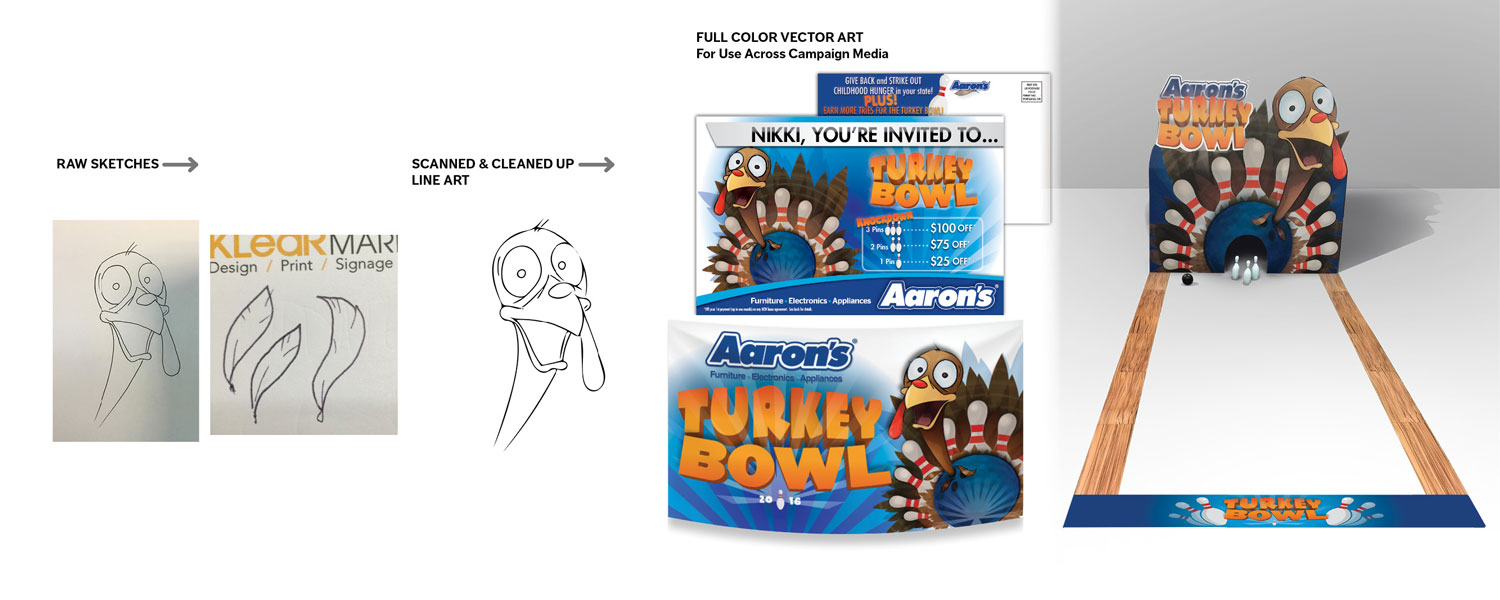 """The Turkey Bowl  was a multimedia, cohesive campaign. The client wanted a fun, custom graphic for an experimental marketing campaign that would bring customers into their locations. Customers would """"bowl"""" to earn savings or prizes. The turkey sketch provided by John Quirk, supplemental drawings and vector work done as needed by myself. The graphics created were transferable to all sorts of media to keep a consistent look and feel. The campaign included personalized direct mail, digital/web ads, eMail marketing, signage, and the dimensional Turkey Bowl kit; Custom router-cut Coroplast, with removable vinyl lane graphics."""