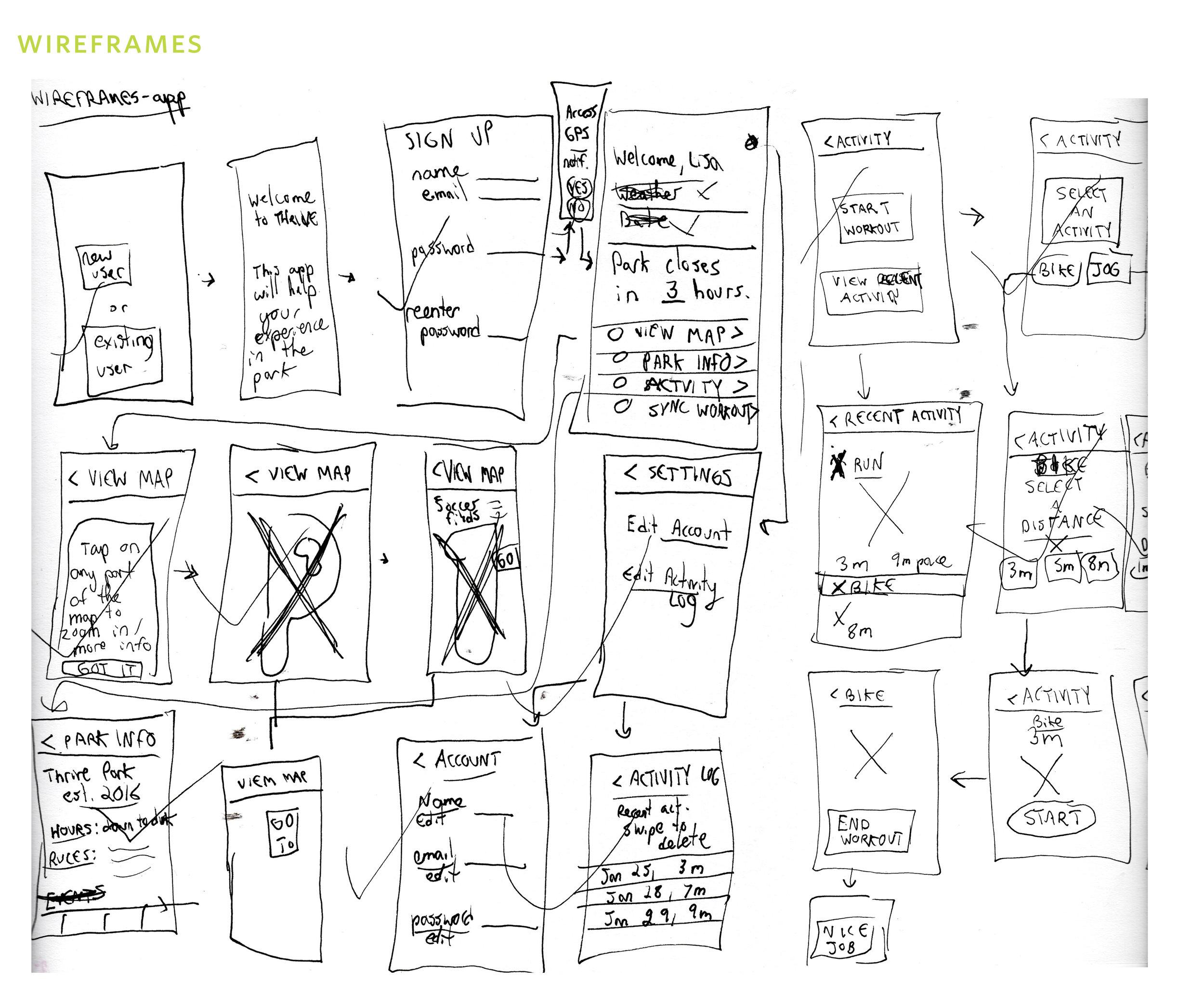 park app process3.jpg