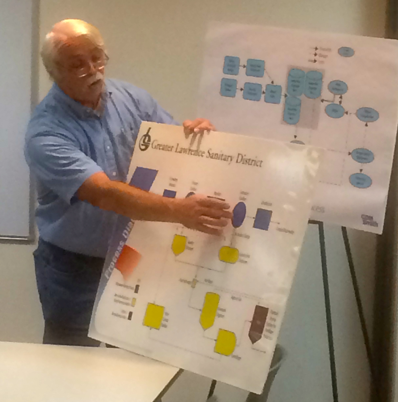 Richard Weare explains planned co-digestion project at GLSD REFOR15 tour.