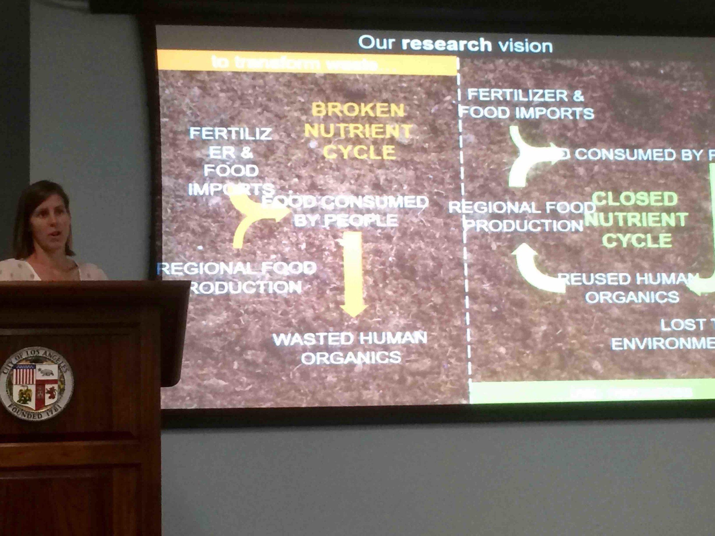 Rebecca Ryalls, Univ. of HI, envisioning closed nutrient cycles.