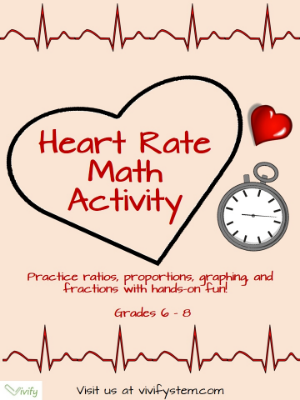 Click to download  Heart Rate Math Activity