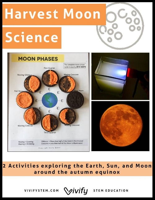 Make the phases of the moon out of Oreos and explore the facinating characteristics of the Harvest Moon.