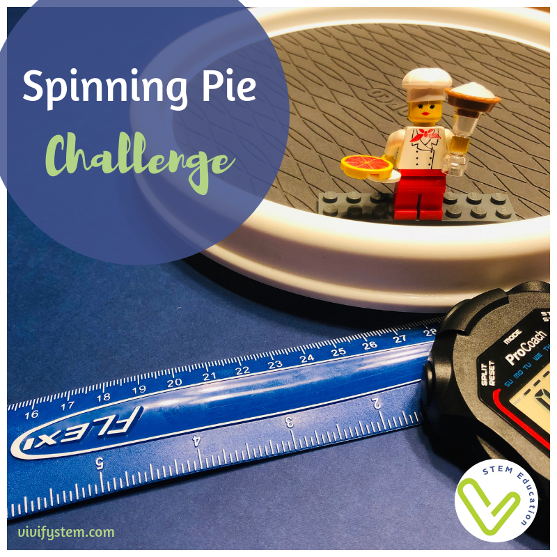 In the mood for some Pi math? No matter how you spin it, this activity will hit the spot!