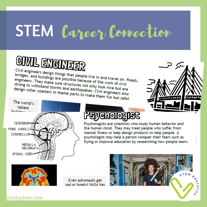 Check out our  Roller Coaster STEM lesson  for student guides to STEM career connections.