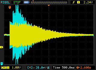 Fig. 17: The Compressor in Action using a simulated guitar signal from the Photon.