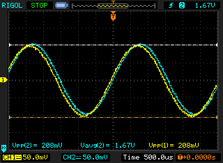 Fig. 21: The bypass circuit with a sine wave signal generated from the Photon.