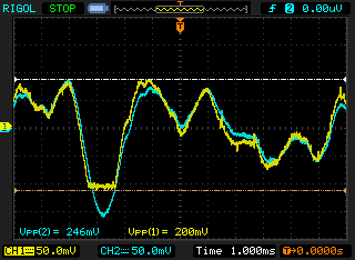 Fig. 22: The Bypass circuit Demonstrating the Clipping that happens at amplitudes greater than 200 millivolts Pk-Pk.