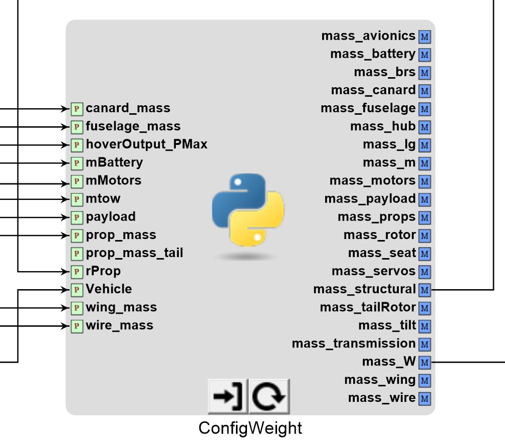 OpenMETA Vahana: configweight Python wrapper component    source:   metamorph, inc.