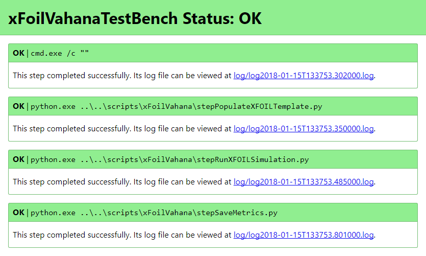 Status Report from an XFoil Analysis Test Bench Execution