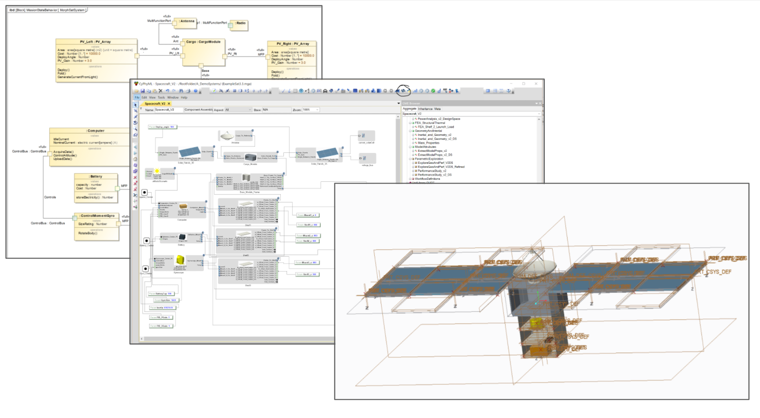 OpenMETA Satellite Model