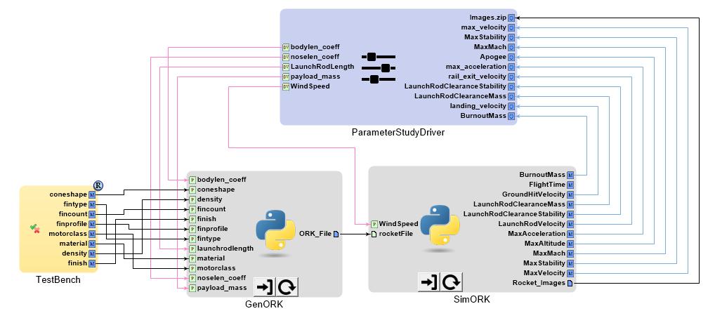 Fully assembled OpenRocket PET    SOURCE :  METAMORPH, INC.