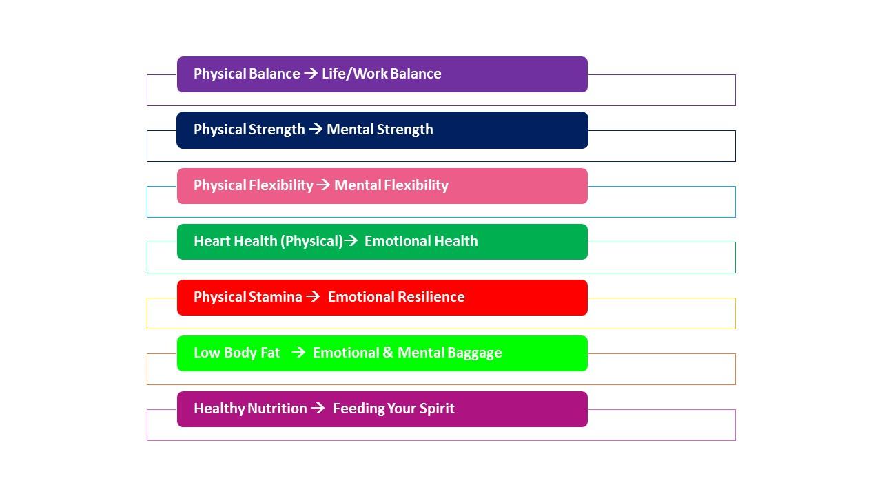Inner Fitness Elements.jpg