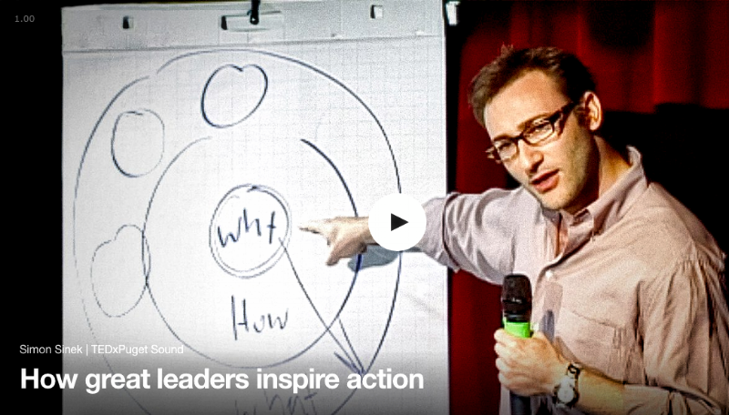 """Start With Why - How Great Leaders Inspire Action"""