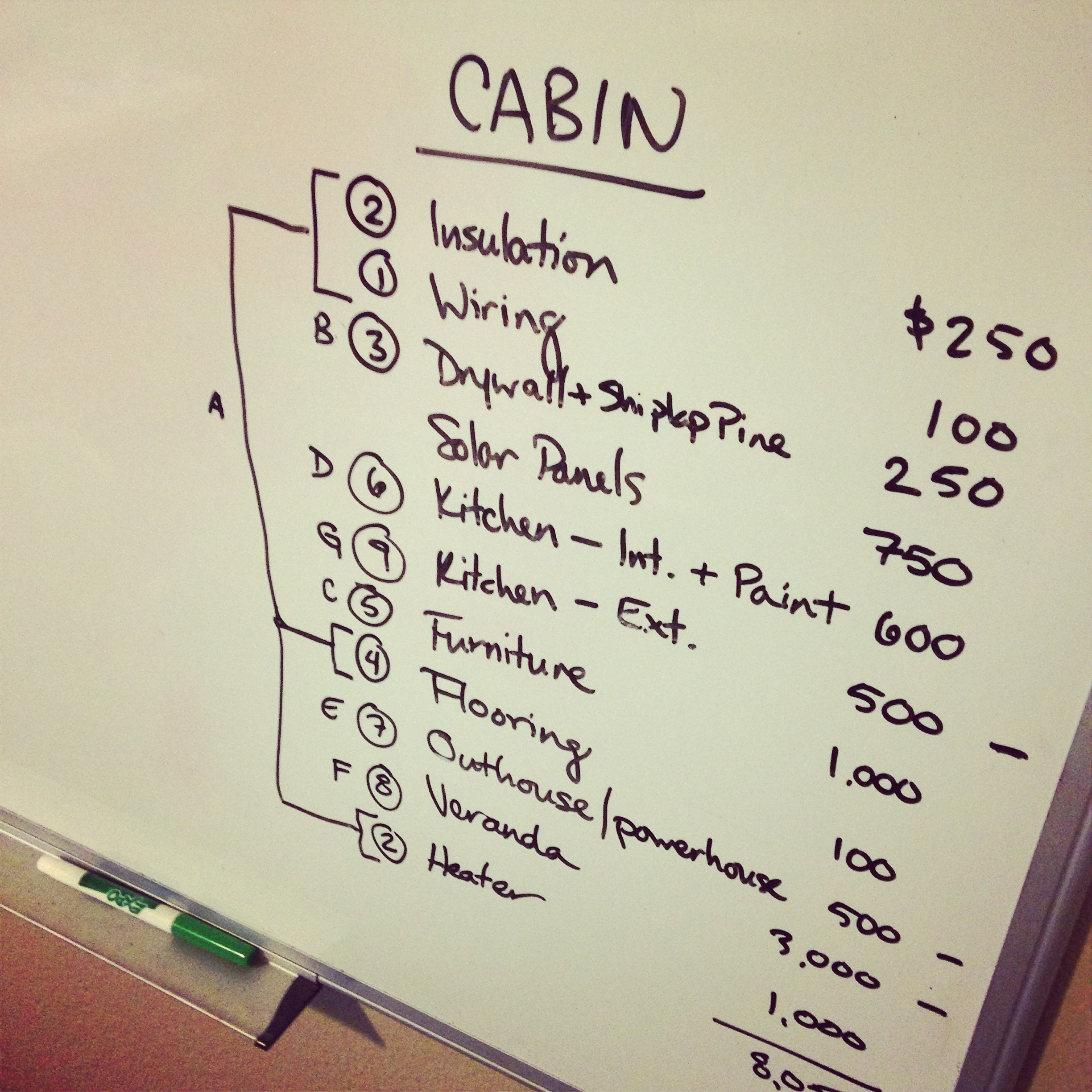 Nothing like a little whiteboarding to get that excitement going! This was our first draft of plans.