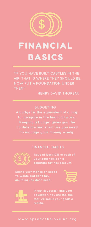 Financial Basics.png