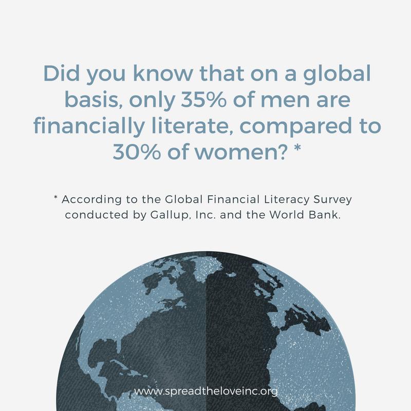 Financial Literacy Worldwide.png