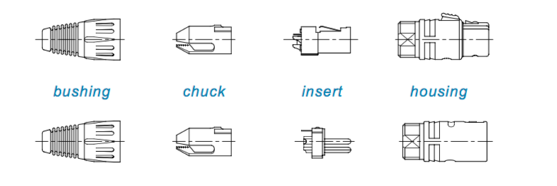 There are four parts to your XLR cable connector: the bushing, chuck, insert, and housing.
